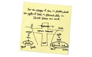 One Verse Evangelism