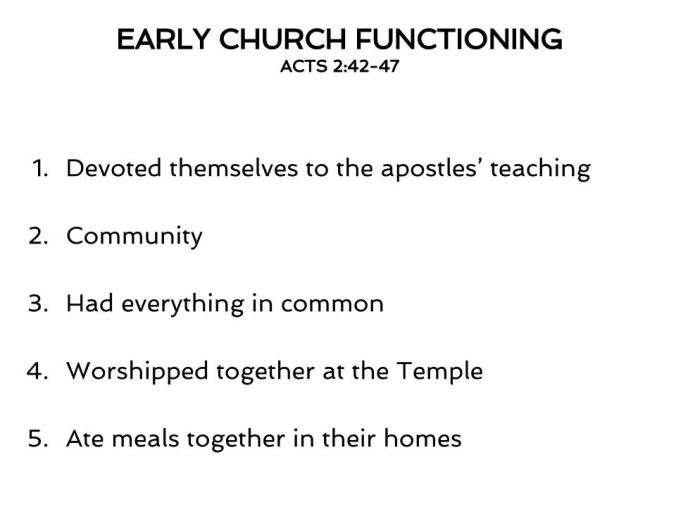 Slide - Early Church Functioning